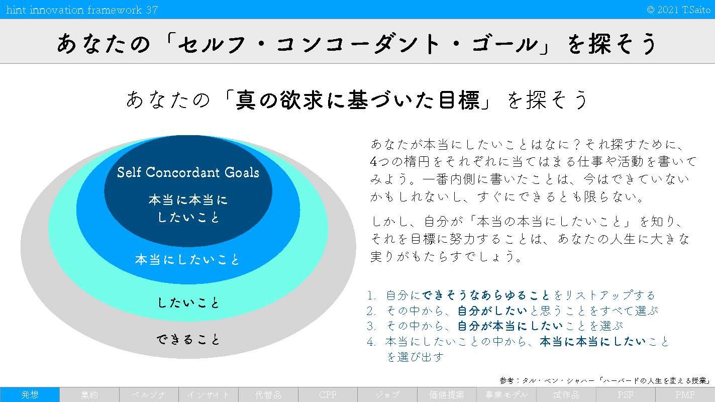 hint innovation framework 2_ページ_09