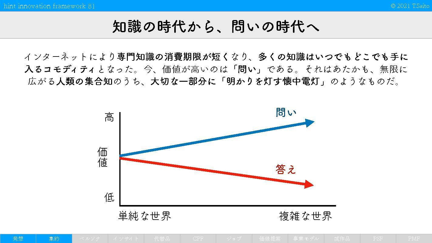 hint innovation framework 2_ページ_53