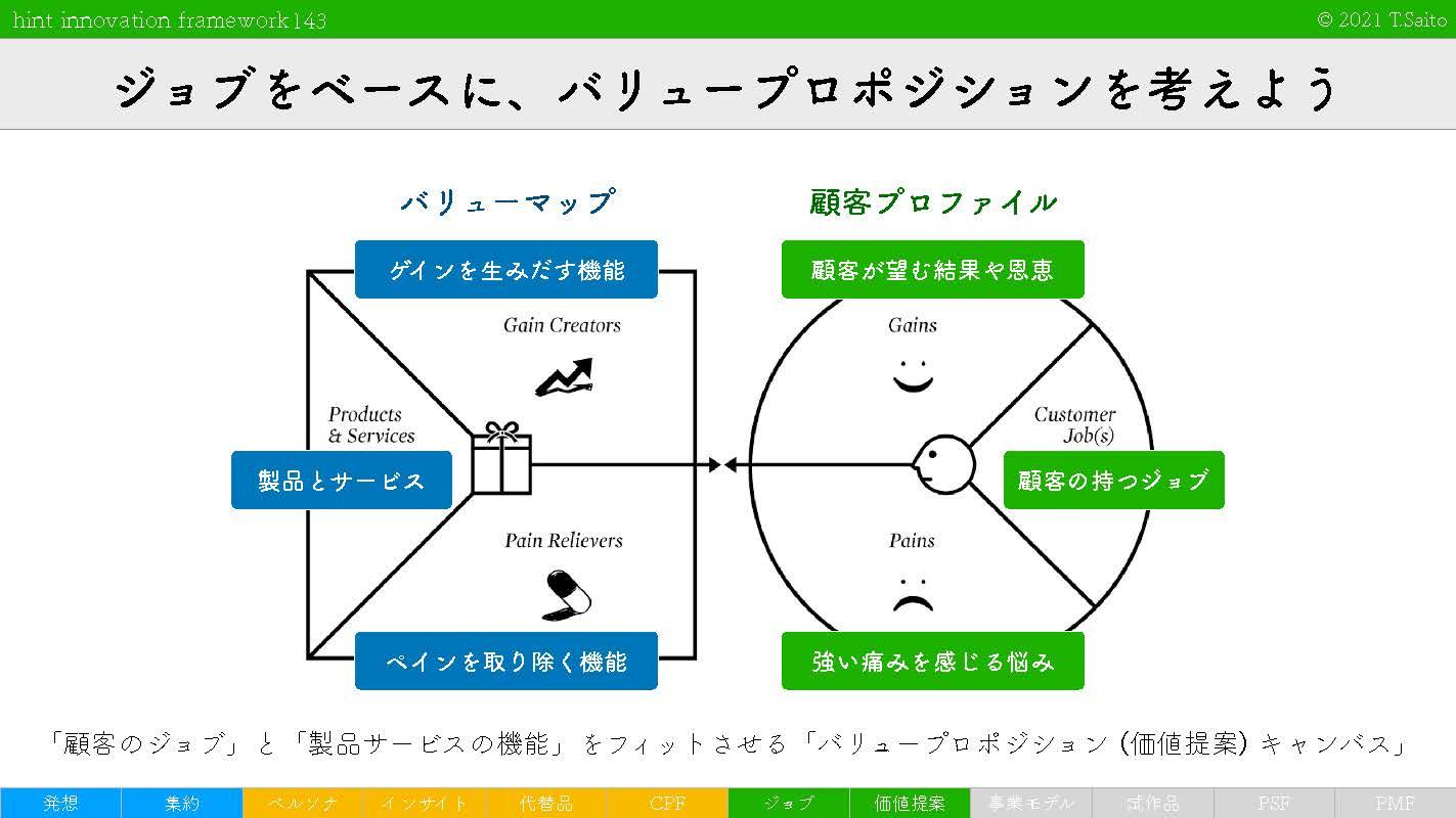 hint innovation framework 4_ページ_11