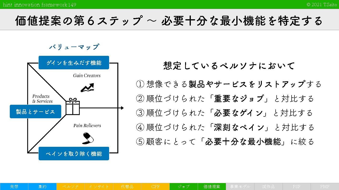 hint innovation framework 4_ページ_17