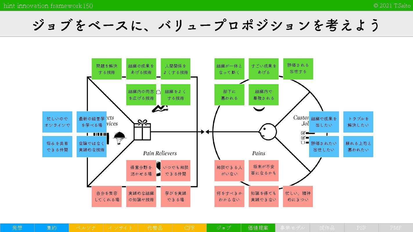 hint innovation framework 4_ページ_18