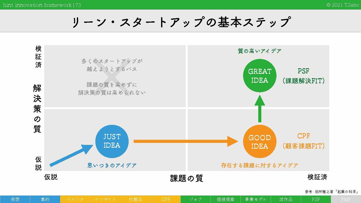 hint innovation framework 4_ページ_41
