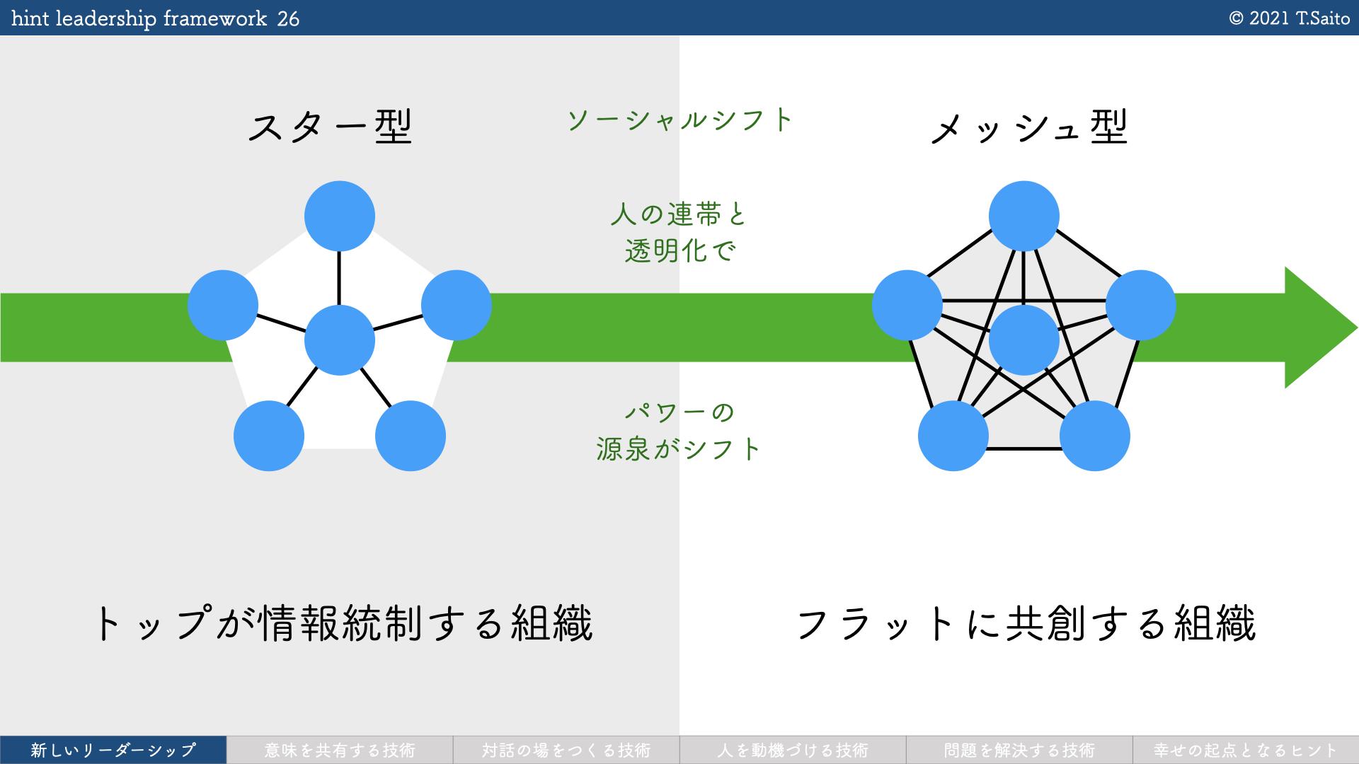 hint leadership framework 1.0.1.026