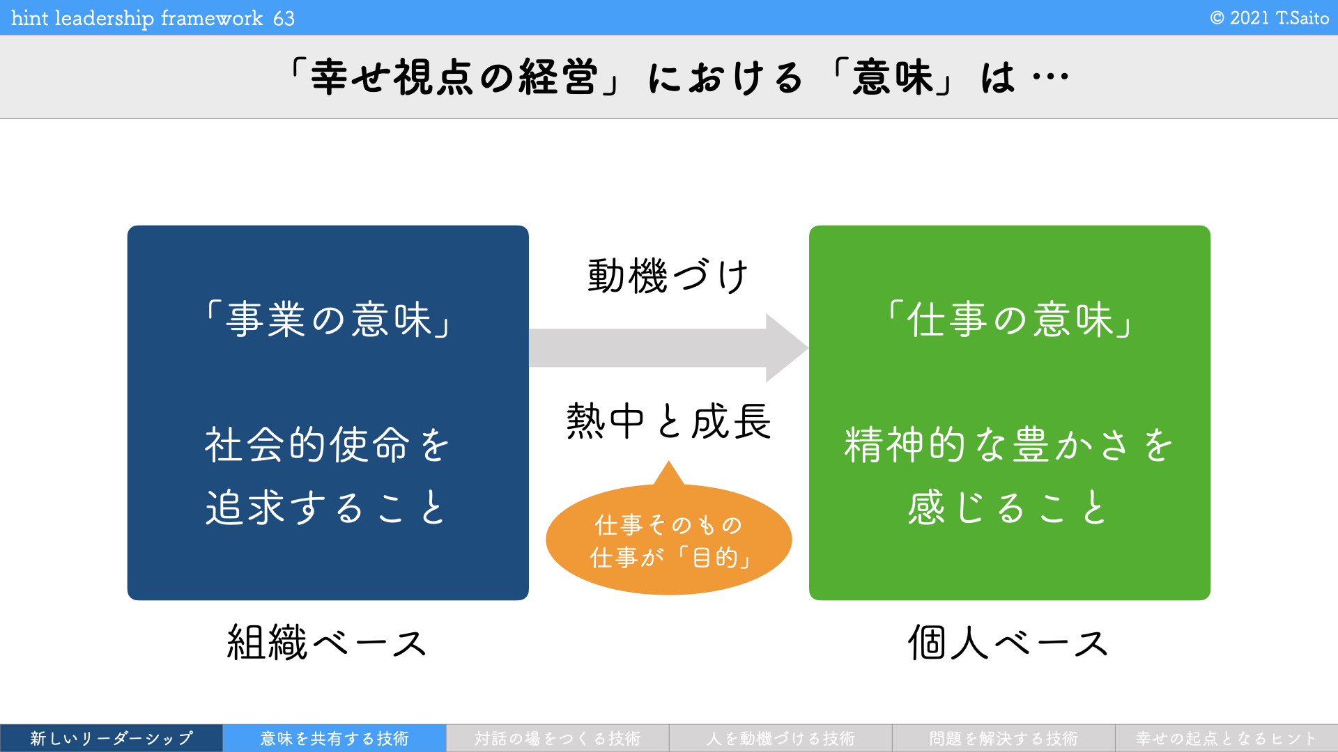 hint leadership framework 1.0.1.063