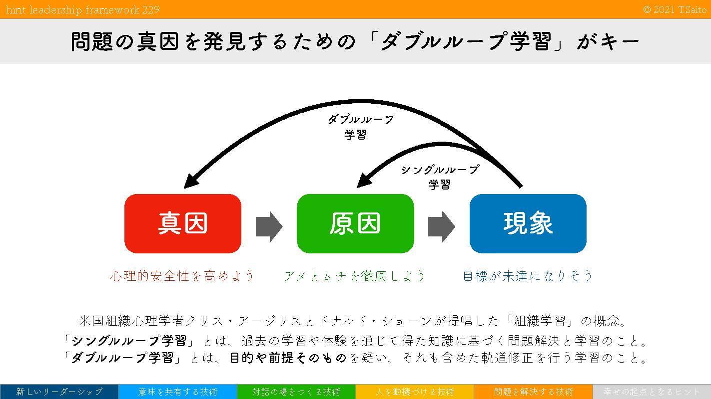 hint leadership framework 5_ページ_14
