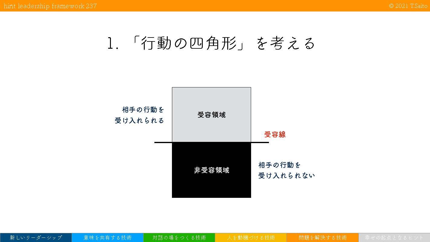 hint leadership framework 5_ページ_22