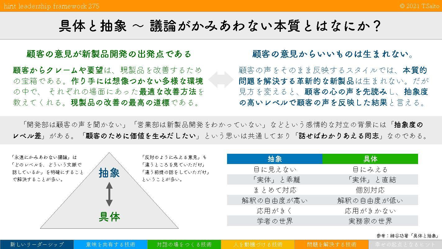 hint leadership framework 5_ページ_60