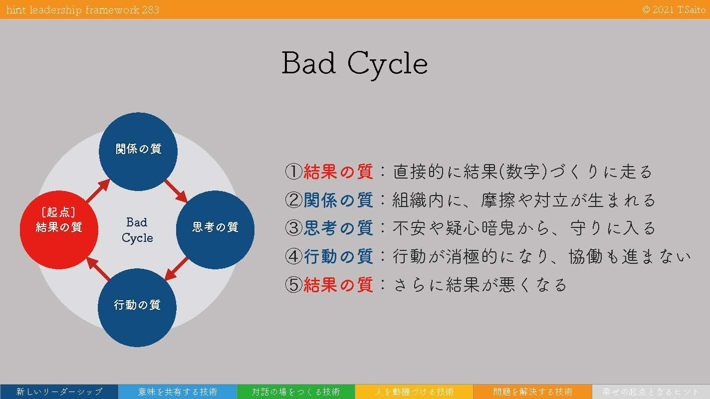 hint leadership framework 5_ページ_68