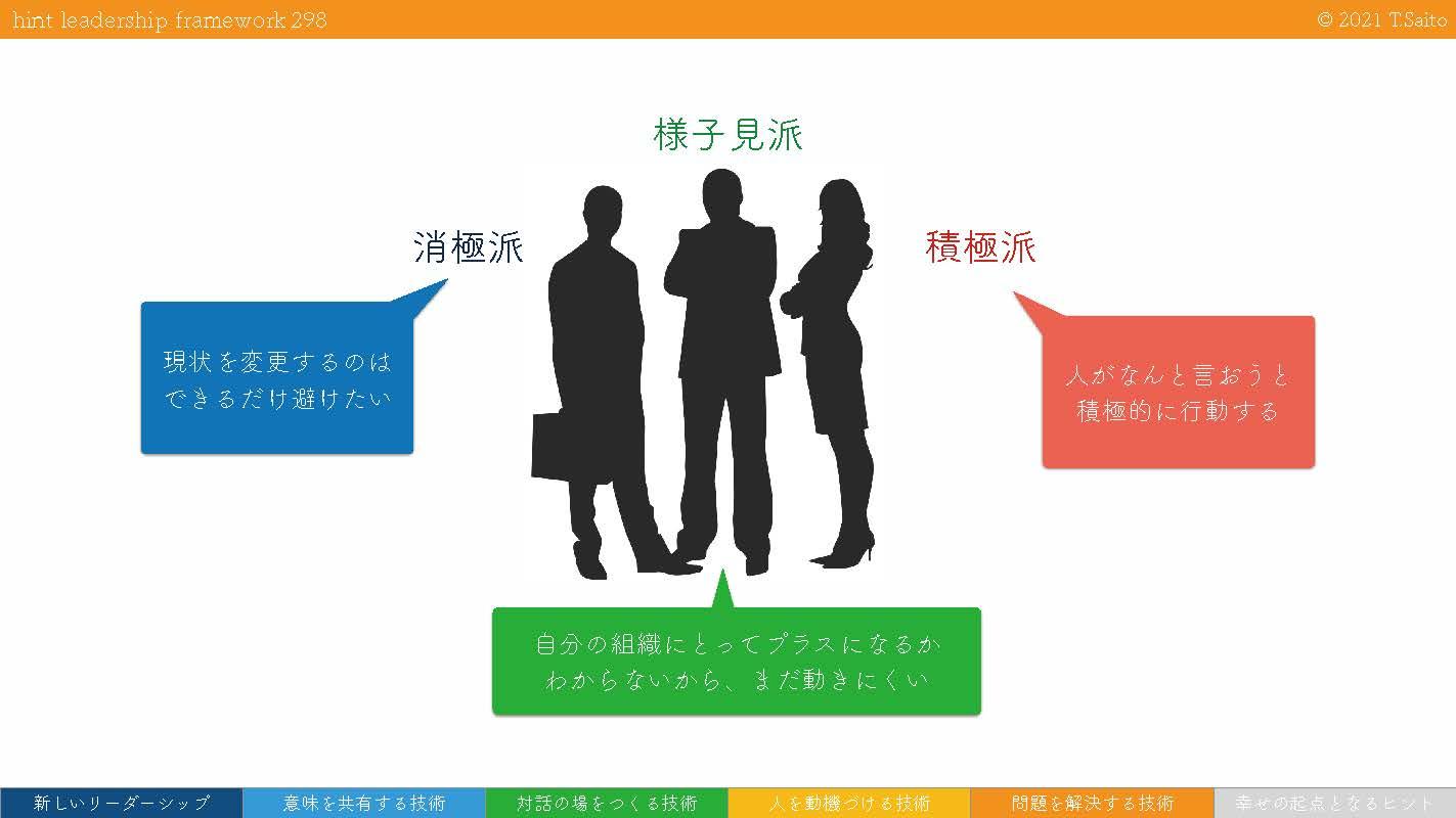 hint leadership framework 5_ページ_83