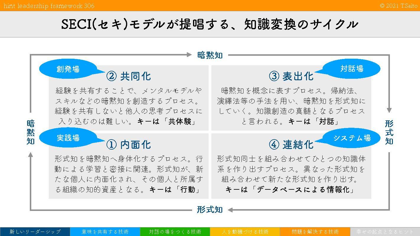 hint leadership framework 5_ページ_91